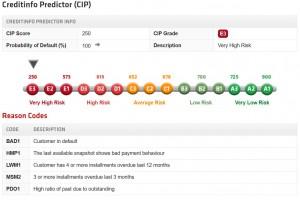 CIP Model